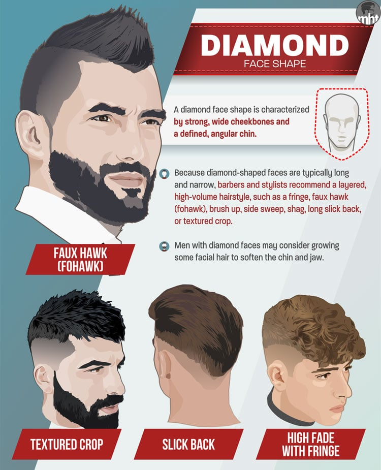 diamond face shape hairstyles curly hairstyles for diamond face men best mens haircuts your shape 2018