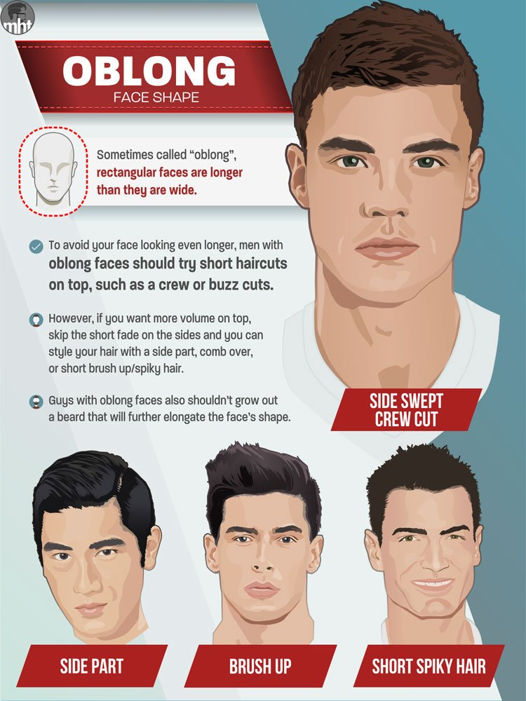 Best Mens Haircuts For Your Face Shape 2018