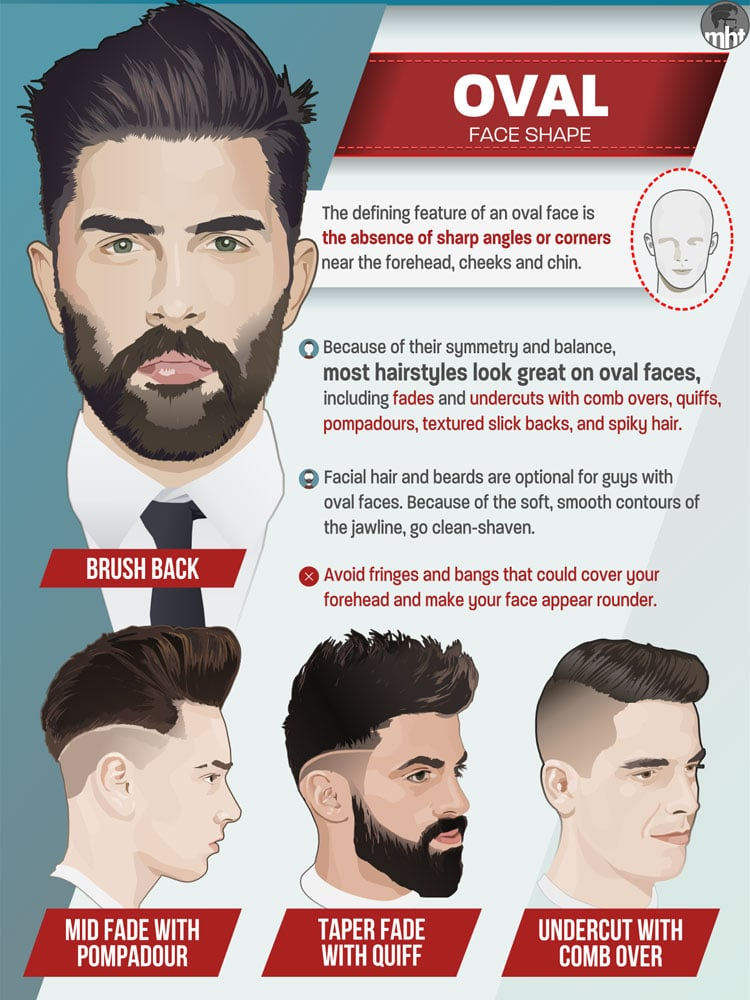 Ipl 2018 Hairstyles Virat Kohli Yuvraj Singh And The Boys Go For