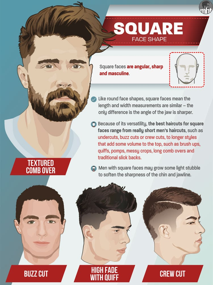 Best Mens Haircuts For Your Face Shape 2019 Mens Hairstyles