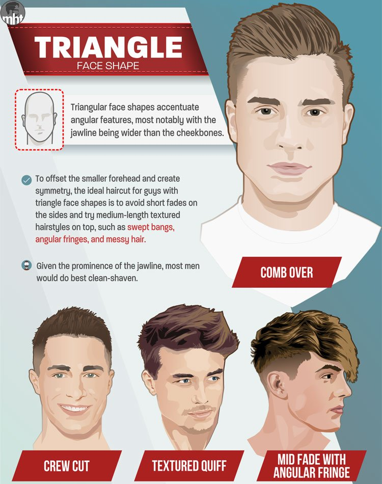 best haircuts for face shape best s haircuts for your shape 2019 s 2248 | Hairstyles For Triangle Face Men
